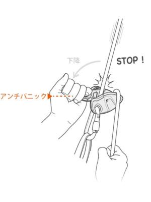 ハンドルを強く引きすぎるとパニック防止機能が作動し、ブレーキがかかり下降が停止します